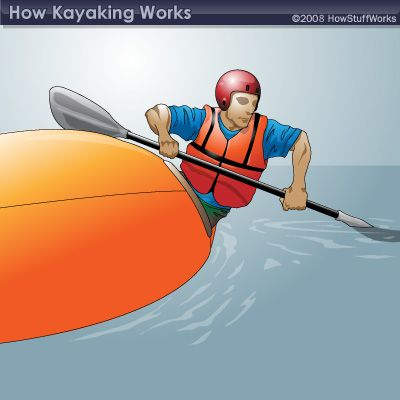 "HowStuffWorks ""Basic Kayaking Techniques"""