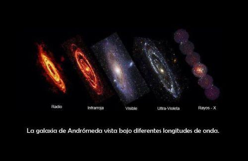Galaxia de Andromeda bajo diferentes longitudes de onda. #gif