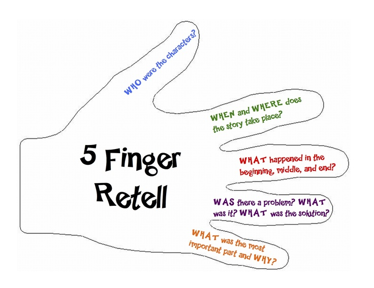 Reading Retell Chart Detailed Related Keywords Suggestions