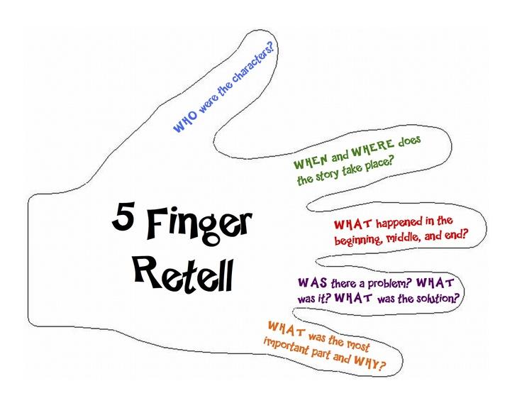100 Five Finger Story Elements Yasminroohi