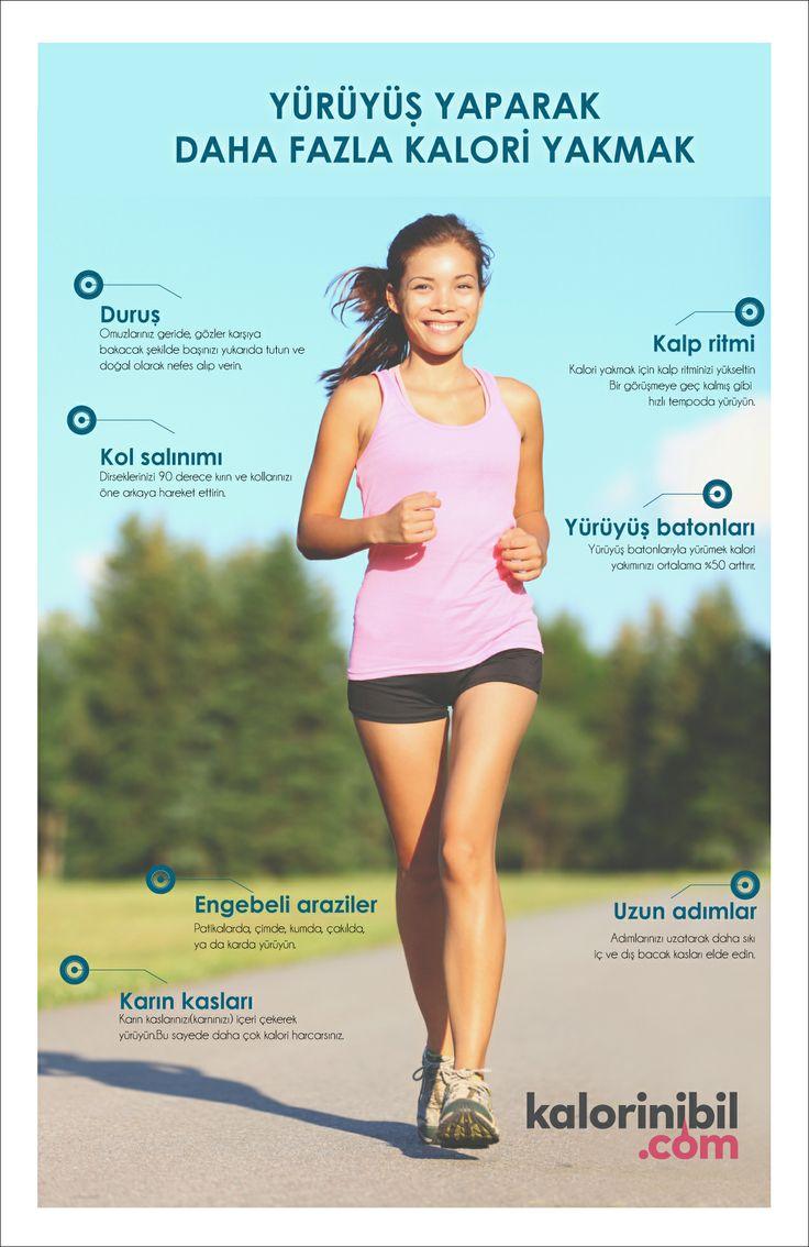Yürüyüş yaparak daha fazla kalori yakmanın ipuçları!