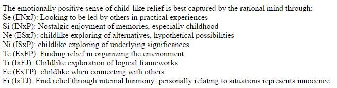 Tertiary Functions (Child Archetype)