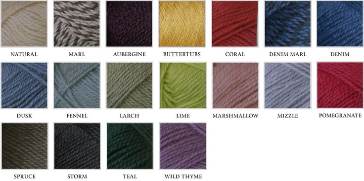 Aran colours, Wensleydale Longwool