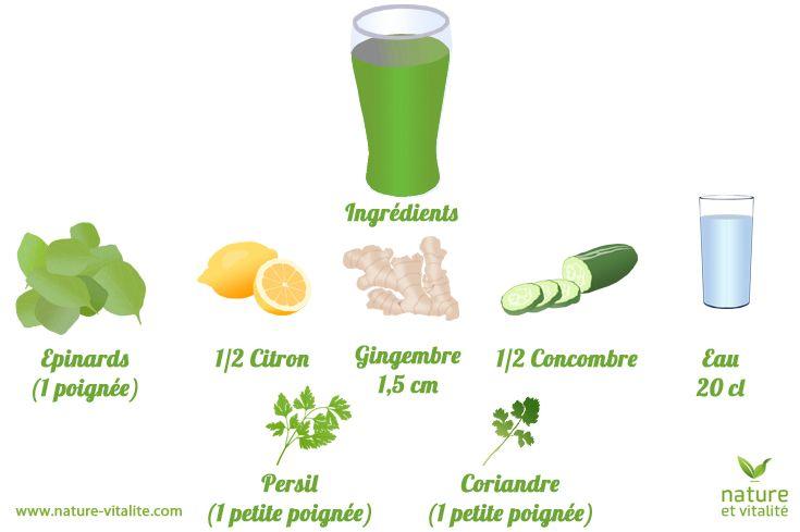 Smoothie vert au concombre  Ingrédients pour 1 portion  1 poignée d'épinards 1 cm de gingembre 1/2 de concombre 1 petite poignée de coriandre 1 petite poignée de persil 1/2 citron 20 cl d'eau