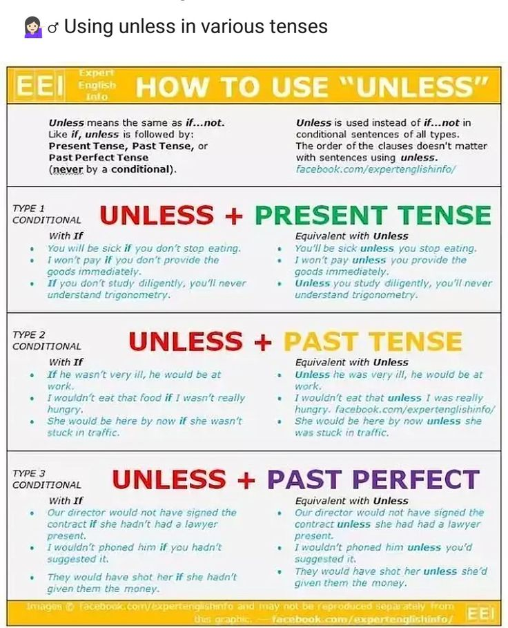 1134 best English Grammar and Punctuation images on Pinterest - contract clauses you should never freelance without