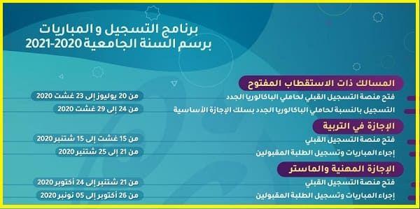 التسجيل بكلية الحقوق والاقتصاد اكادير Education Agadir Weather