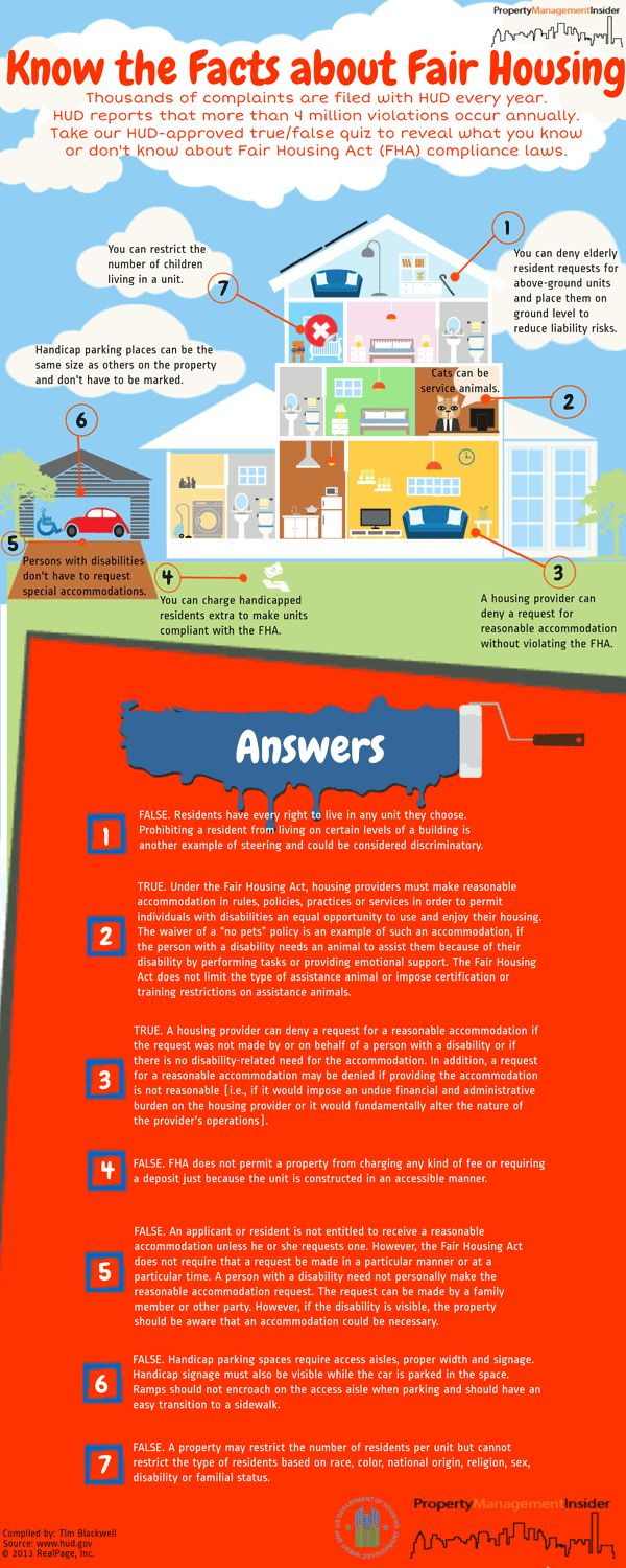 How Much Do You Know about Fair Housing? [Infographic]