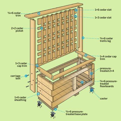 Illustration: Gregory Nemec | http://thisoldhouse.com | from How to Build a Privacy Planter