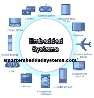 Smart Embedded Systems, Inc., based in Silicon Valley USA, is the first one in the world to offer SOFT HART™; patented and designed with a single microcontroller. HART is an industry standard protocol used in industrial automation. We also offer our services to customize the solution needed for HART devices and controllers