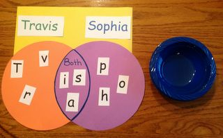 learning about venn diagrams. pair students and have them compare/contrast their names!