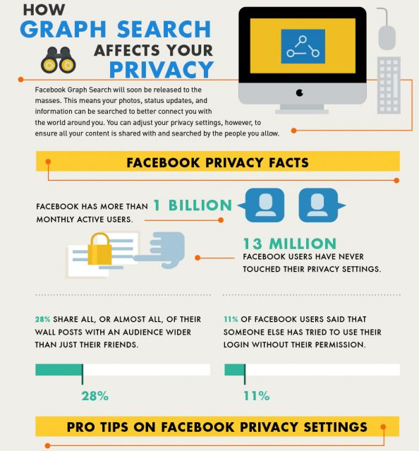 Privacy-Einstellungen: Das solltet ihr ändern, bevor Facebooks Graph Search kommt