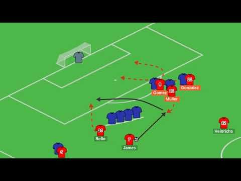 Soccer/Football Tactics Animation - Free Kick Variation