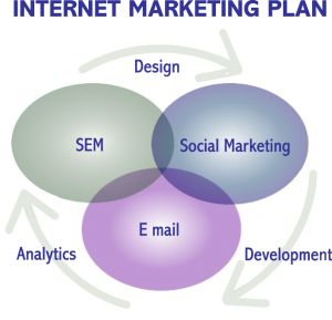 Internet Marketing – There is a business model that generates $ 7 billion and continues to grow each year.Now you can be part of it and claim your share.This business model is the most simple, quick and effective to make money online and is called affiliate marketing.This system is very simple and is basically recommending other people's products, which you get a hefty commission (about 50% to 90% of the product value!) Each time you generate a sale.Sounds simple right? .It is.In fact, here…
