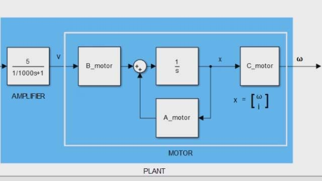 Understanding Kalman Filters, Part 3: Optimal State Estimator  Video - MATLAB