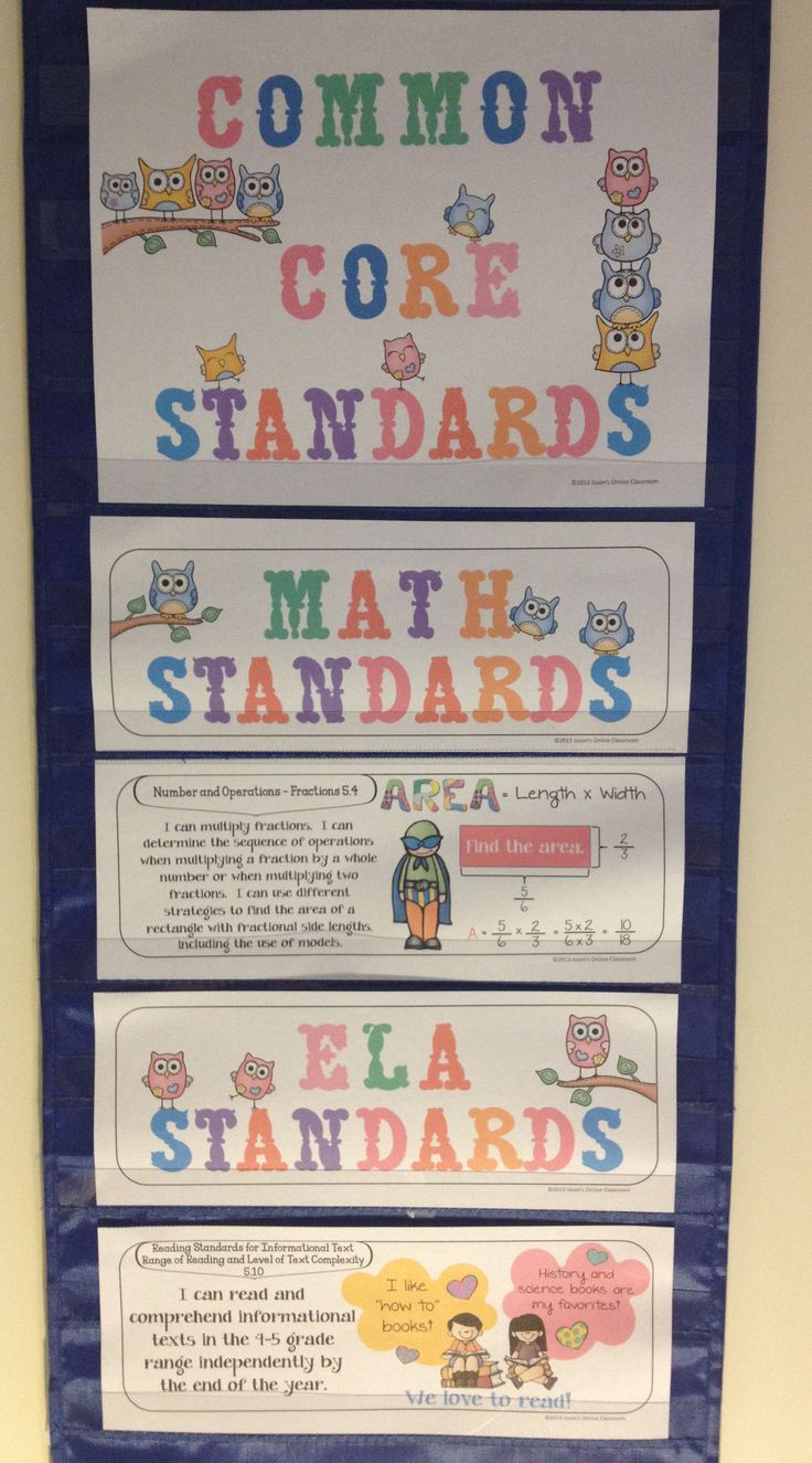 1000+ ideas about Common Core Posters on Pinterest ...