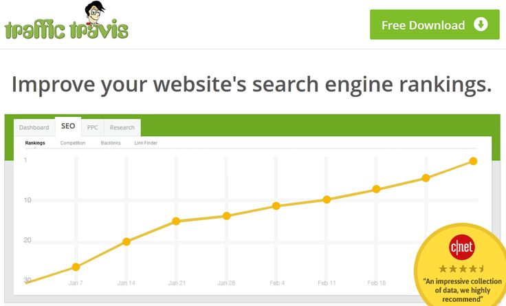 Top Ten SEO Analysis Tools for SEO Workers - https://ityy.org/top-ten-seo-analysis-tools-seo-workers/