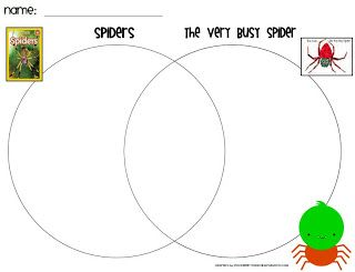venn comparing real spiders and The Very Busy Spider Fiction Nonfiction comparison use this activity as a spider writing activity