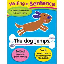 Learning Chart Writing A Sentence