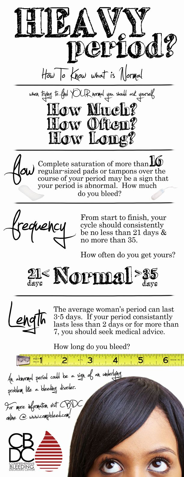 HEAVY PERIOD?  How to know what is normal...because an abnormal period could be…