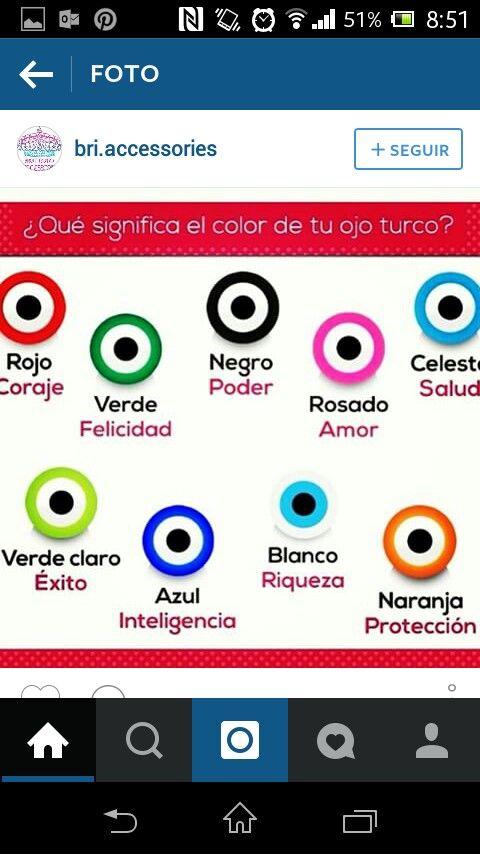 Significado color del ojo turco