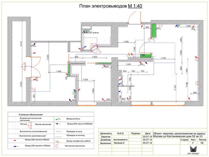 План электровыводов и розеток