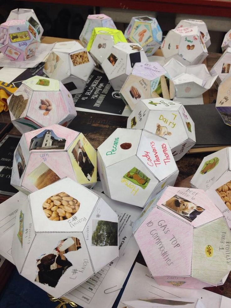 Top 10 commodities dodecahedron activity, part of the basic Ag. High School Lesson plans.
