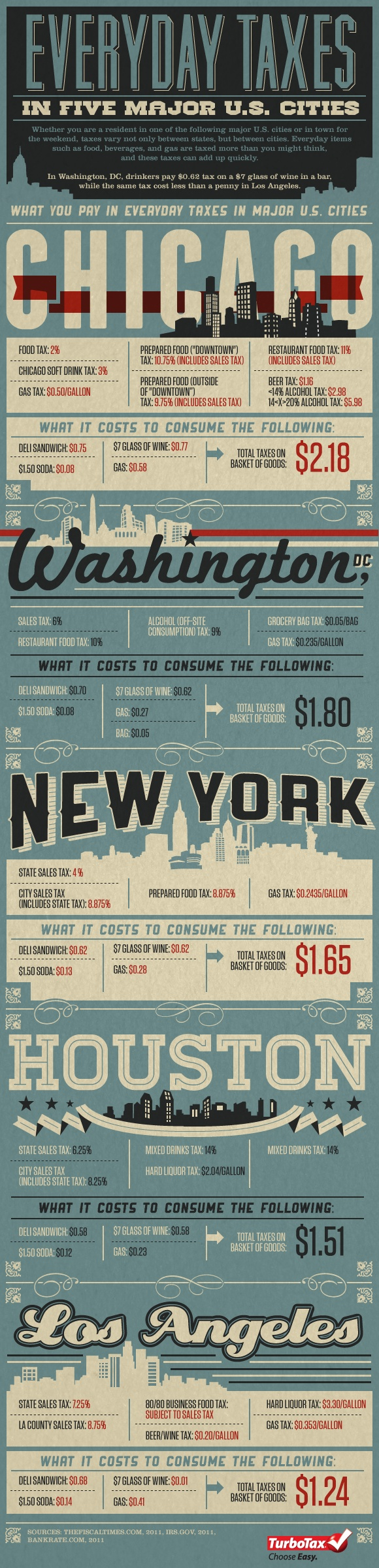 infographic/poster design