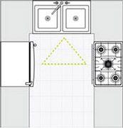 kaboodle flat pack kitchen u shape layout