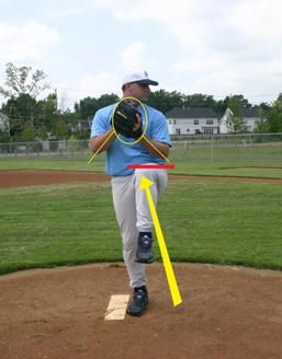 A primer for moms on pitching baseballs - how to prevent injuries.
