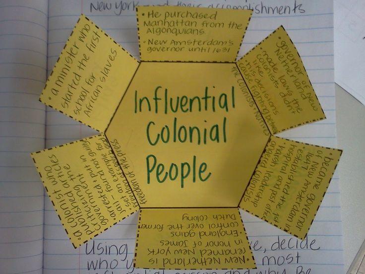 middle school social studies bulletin boards - Google Search