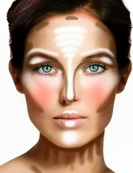... your cheekbones and jaw line, reduce the look of a double chin, minimize a larger nose, and lift sagging eyes. Its basically using makeup to highlight ...