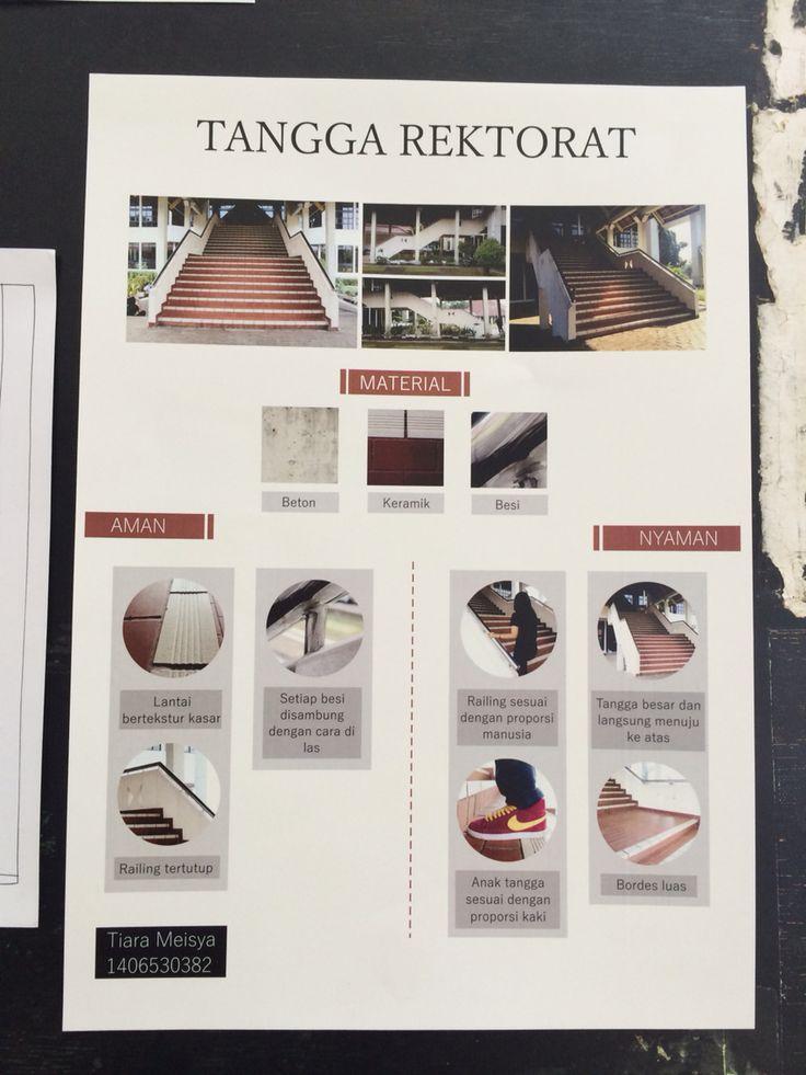 Consumer Poster | Tiara Meisya - 1406530382