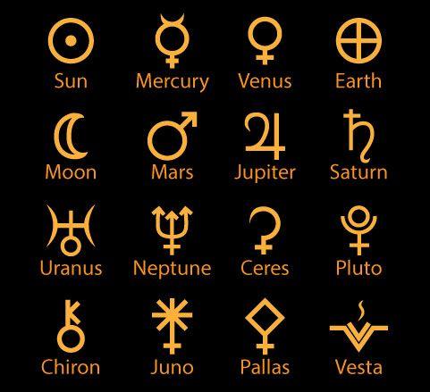 Astrological Sign For Saturn