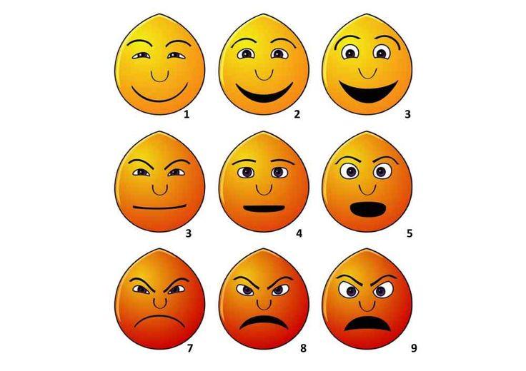 Ekspresi Wajah Wajah/muka terutama digunakan untuk ekspresi wajah, penampilan, serta identitas. Tidak ada satu wajahpun yang serupa mutlak, bahkan pada manusia kembar identik sekalipun.  Ekspresi gerak dan ekspresi wajah menambahkan penandasan visual dan emosional pada semua orang. Ekspresi tubuh dapat menggugah perasaan Anda dan oleh karenanya membuat suara Anda terdengar lebih hidup.Terkadang dalam komunikasi pun tak semua