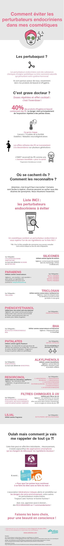 Liste perturbateurs endocriniens