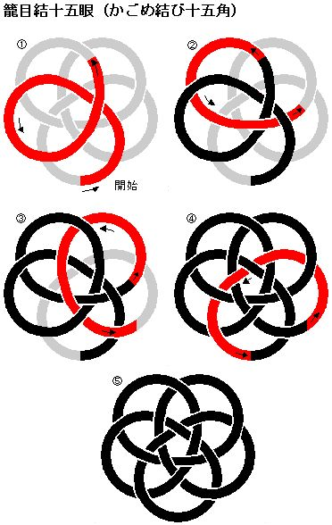 かごめ結び十五角(籠目結十五眼)の結び方