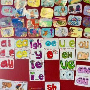 #phonics #teaching #classroom Best way to teach digraphs/ reading, works wonders!