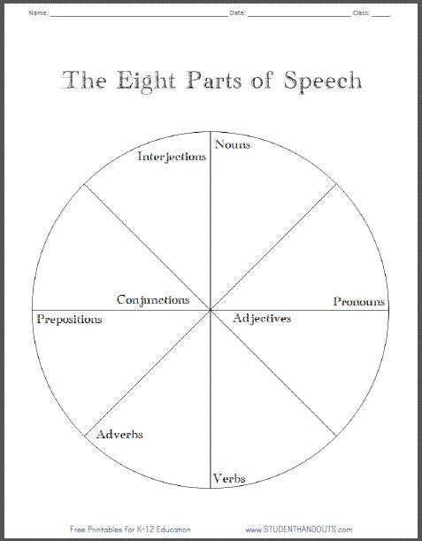 Eight Parts Of Speech Pie Chart Worksheet