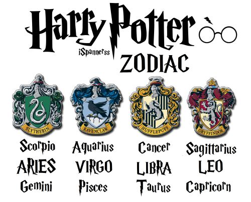 harry potter symbol Horoscope Calendar | Harry Potter zodiac signs - my personal opinion