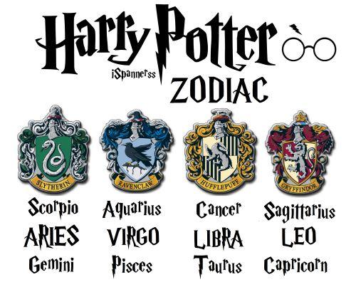 harry potter symbol Horoscope Calendar | Harry Potter zodiac signs - my personal opinion