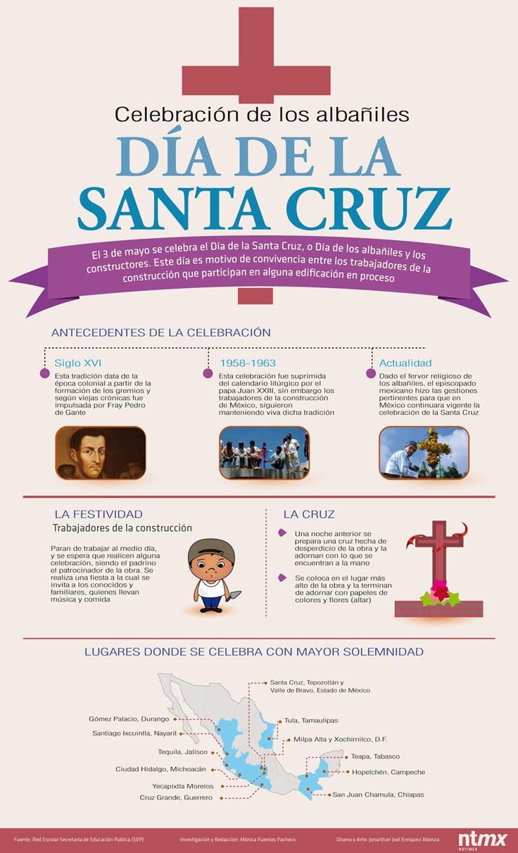 Hoy 3 de mayo se celebra el Día de la Santa Cruz o Día de los albañiles y trabajadores de la construcción en México.