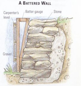 Stacked stone retaining wall -- can use broken concrete.