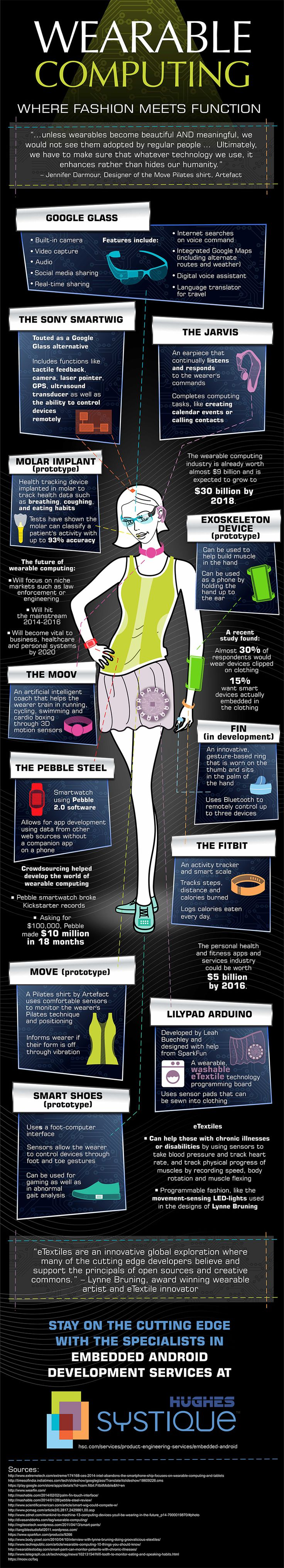 Wearable Computing: How Android Will Soon Be Embedded In Our Fashion Accessories [by Hughes Systique™ -- via #tipsographic]. More at tipsographic.com