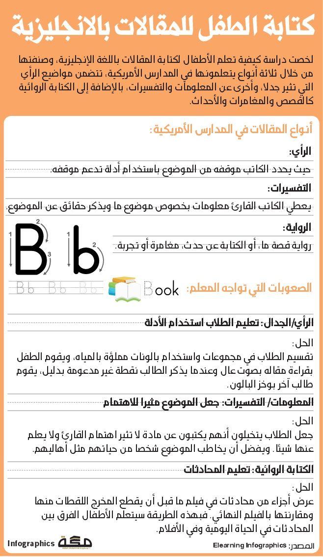 كتابة الطفل للمقالات بالانجليزية صحيفة مكة انفوجرافيك تعليم Infographic Makkah Alii