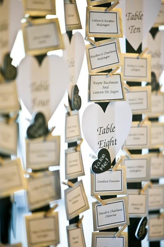 Table seating plan at my wedding