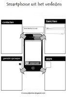 smartphone van een persoon uit het verleden: welke contacten, welke apps, welke gemiste oproepen