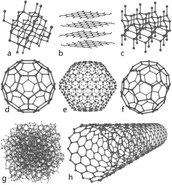 350px-Eight_Allotropes_of_Carbon.png (350×376)