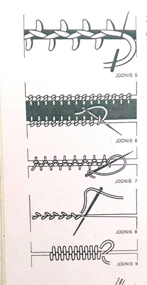 Pontos para juntar tecidos