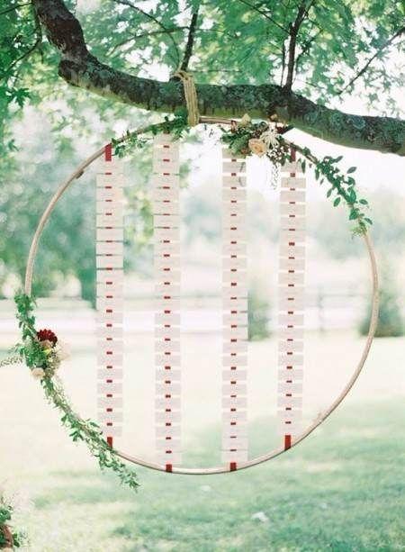 Ton mariage selon ton signe astrologique - Le plan de table 9