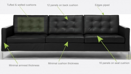 6 Essential Facts You Must Know When Purchasing a Florence Knoll Sofa